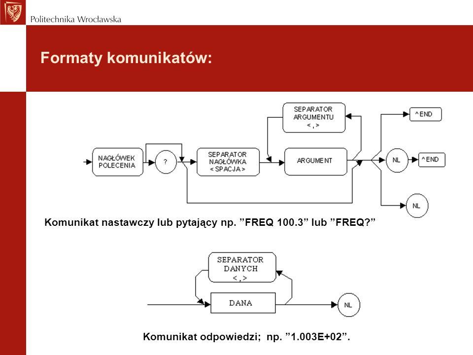 Formaty komunikatów: Komunikat nastawczy lub pytający np.