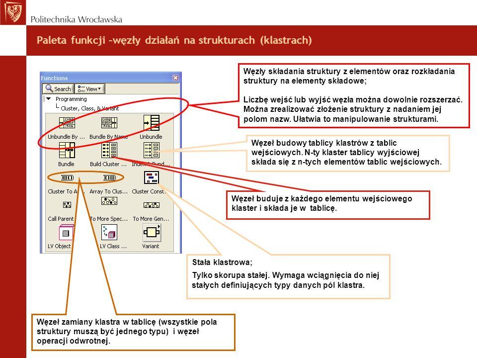 Paleta funkcji –węzły działań na strukturach (klastrach)