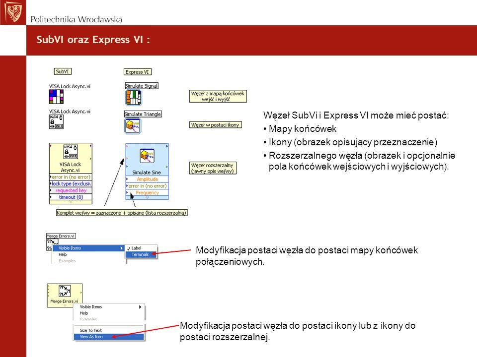 SubVI oraz Express VI : Węzeł SubVi i Express VI może mieć postać: