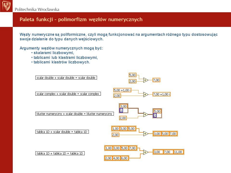 Paleta funkcji – polimorfizm węzłów numerycznych
