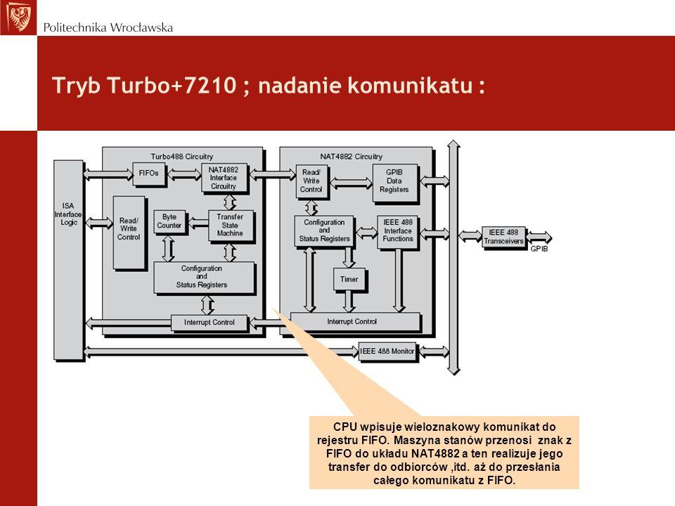 Tryb Turbo+7210 ; nadanie komunikatu :
