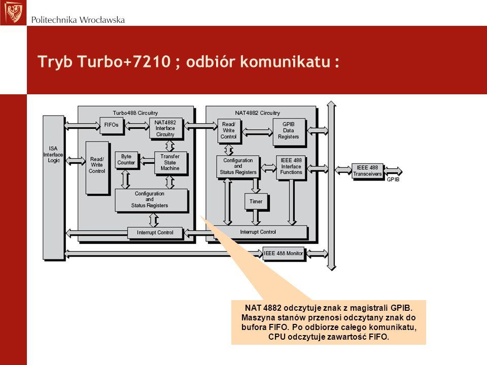 Tryb Turbo+7210 ; odbiór komunikatu :