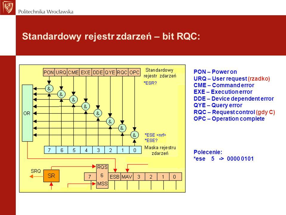 Standardowy rejestr zdarzeń – bit RQC: