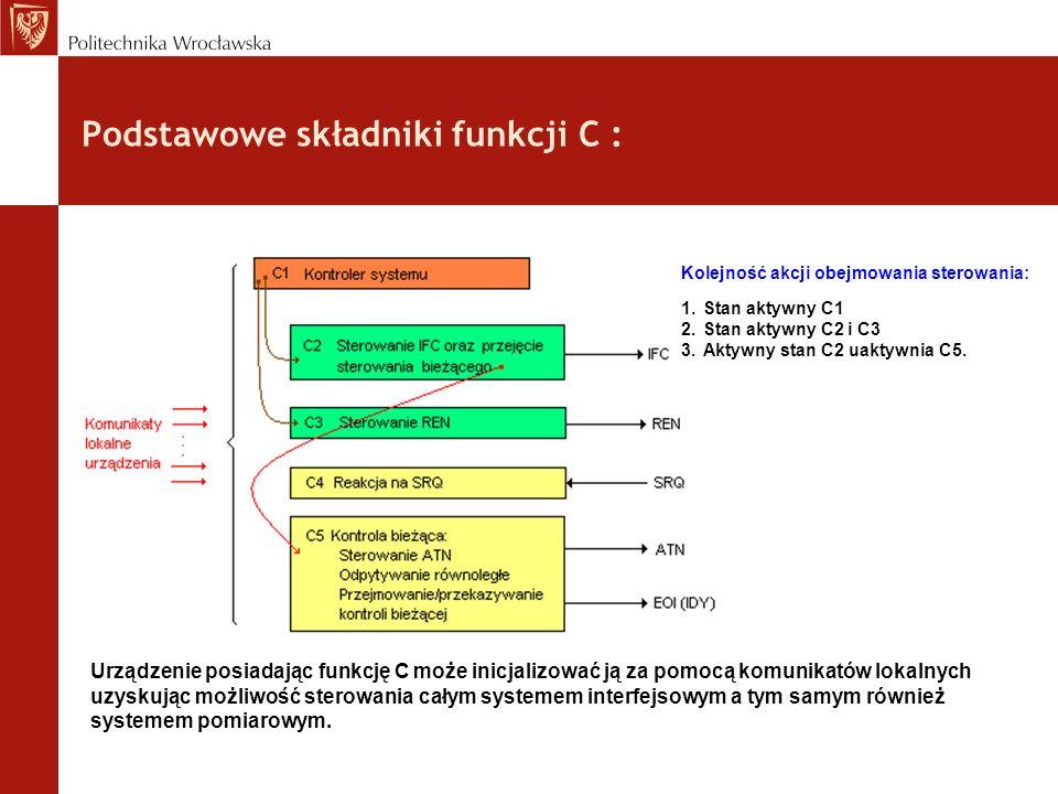 Podstawowe składniki funkcji C :