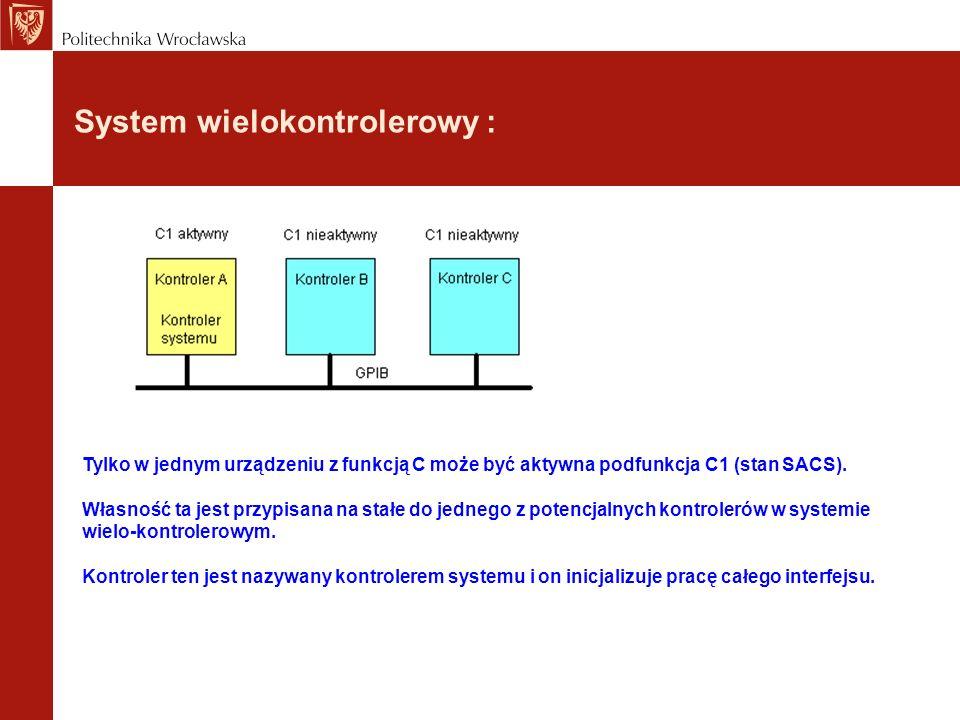 System wielokontrolerowy :