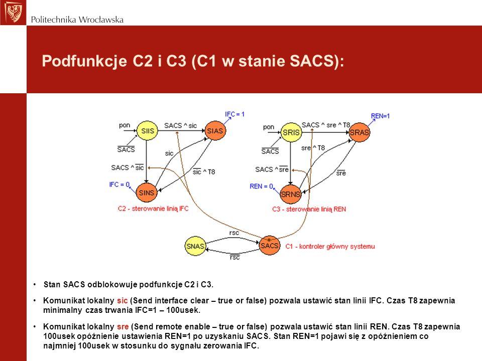 Podfunkcje C2 i C3 (C1 w stanie SACS):