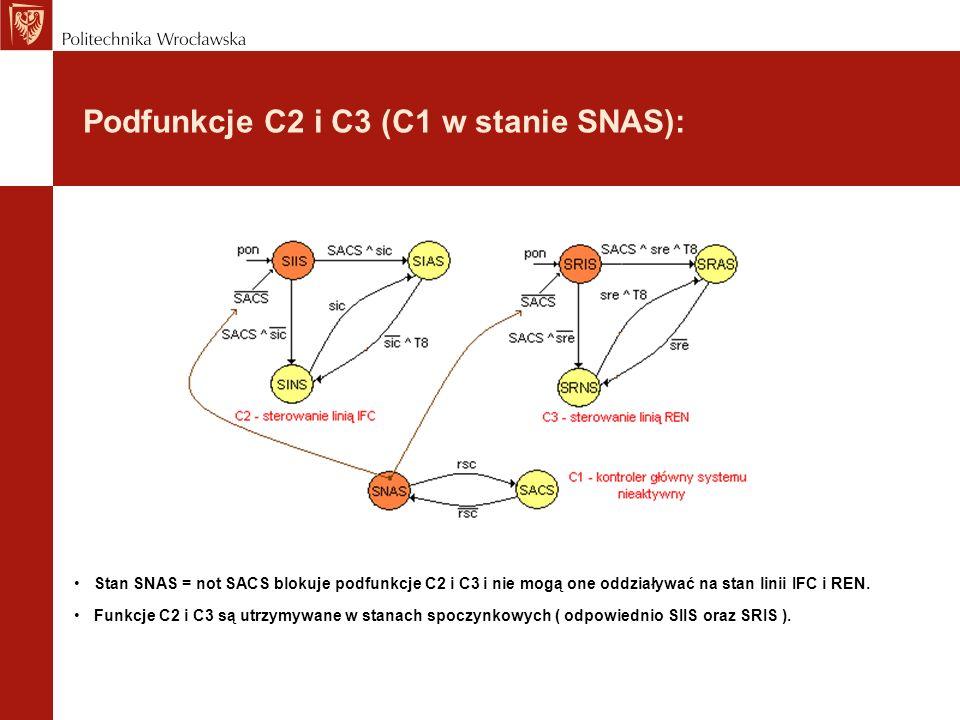 Podfunkcje C2 i C3 (C1 w stanie SNAS):
