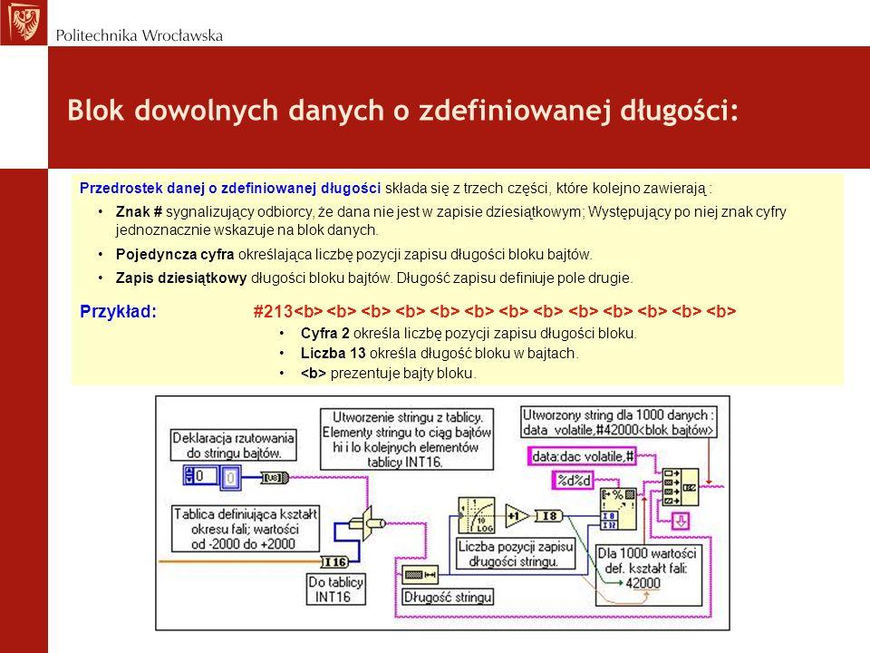 Blok dowolnych danych o zdefiniowanej długości: