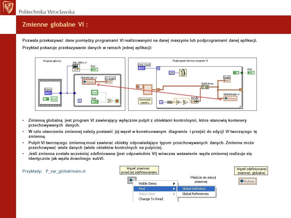 Zmienne globalne VI : Pozwala przekazywać dane pomiędzy programami VI realizowanymi na danej maszynie lub podprogramami danej aplikacji.