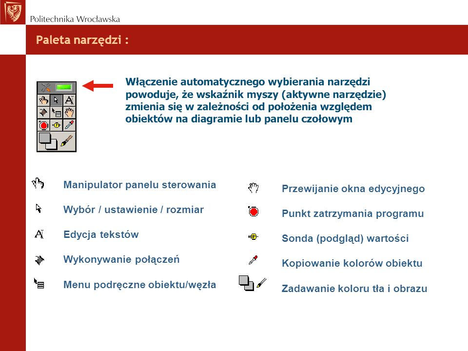 Paleta narzędzi : Manipulator panelu sterowania