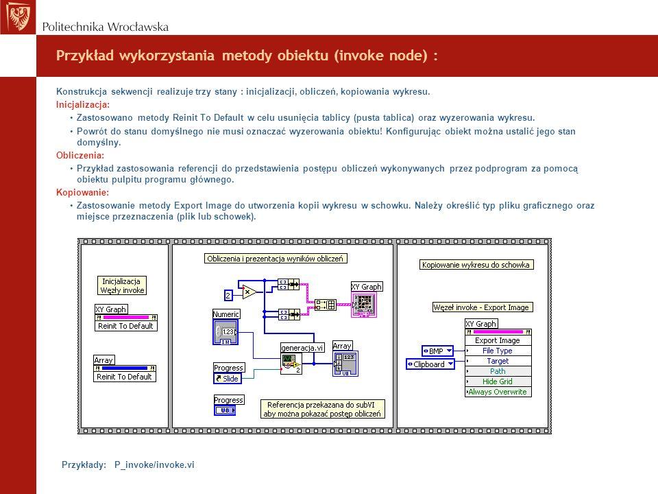 Przykład wykorzystania metody obiektu (invoke node) :