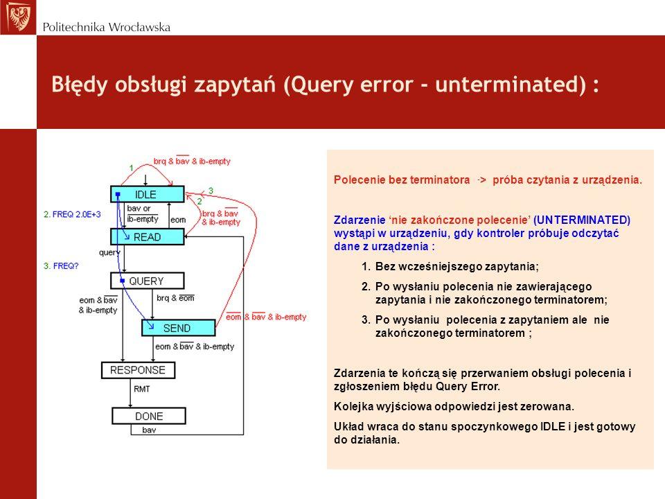 Błędy obsługi zapytań (Query error - unterminated) :
