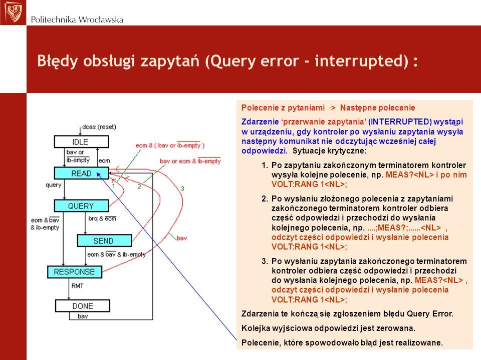 Błędy obsługi zapytań (Query error - interrupted) :