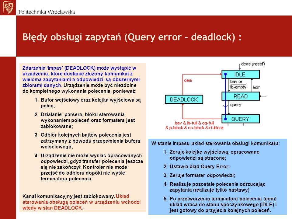 Błędy obsługi zapytań (Query error - deadlock) :
