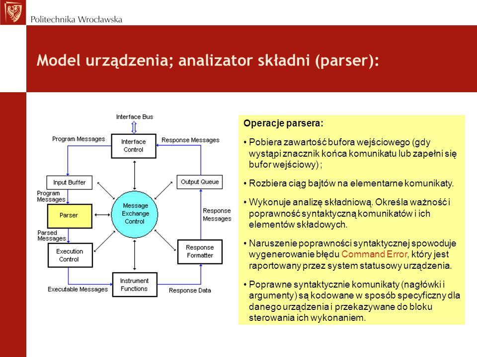 Model urządzenia; analizator składni (parser):