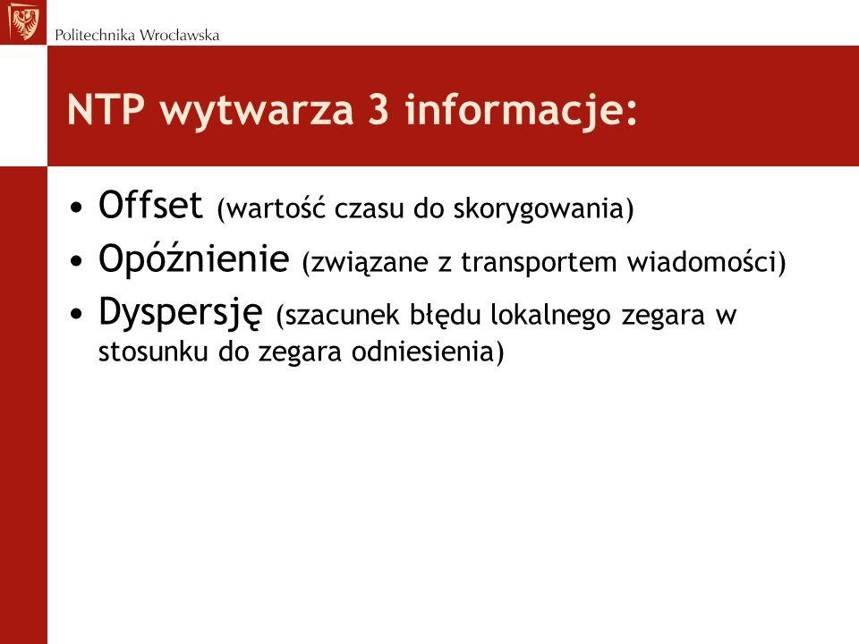 NTP wytwarza 3 informacje: