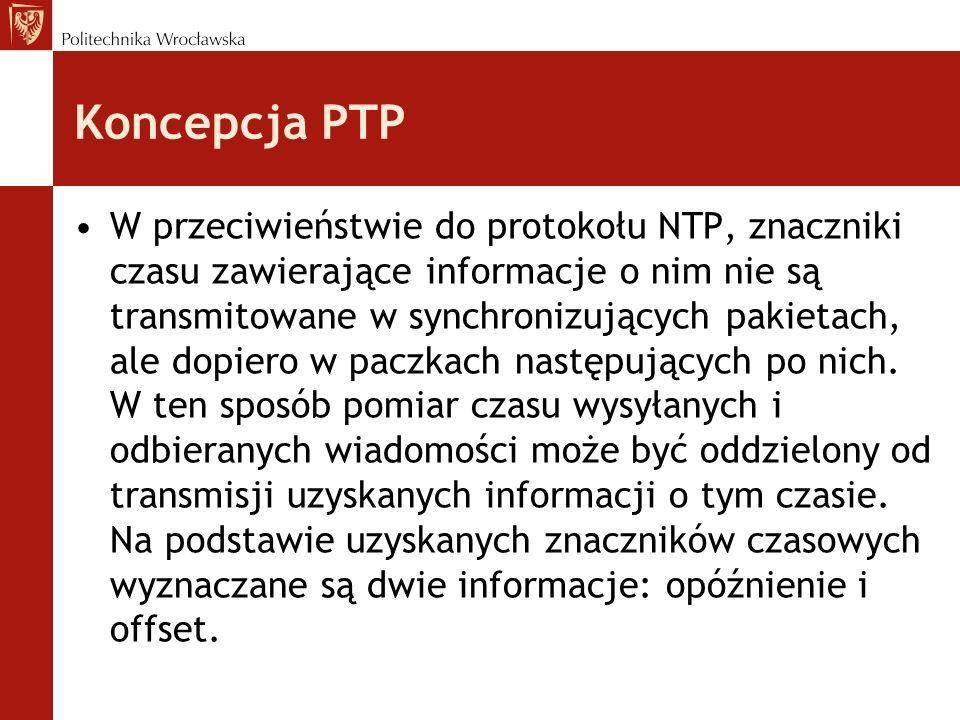 Koncepcja PTP