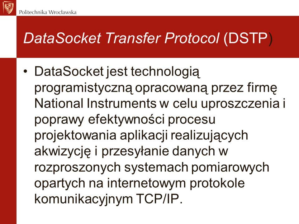 DataSocket Transfer Protocol (DSTP)