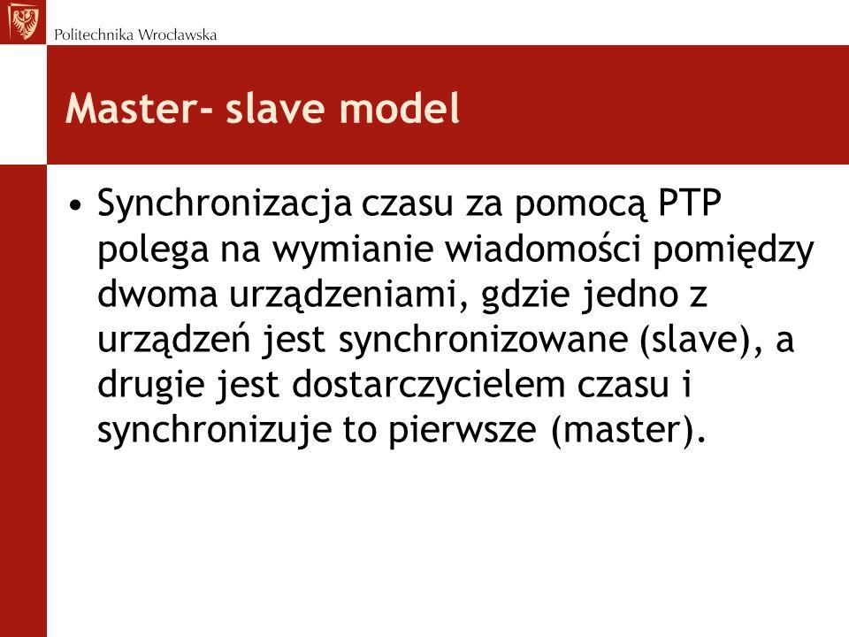 Master- slave model