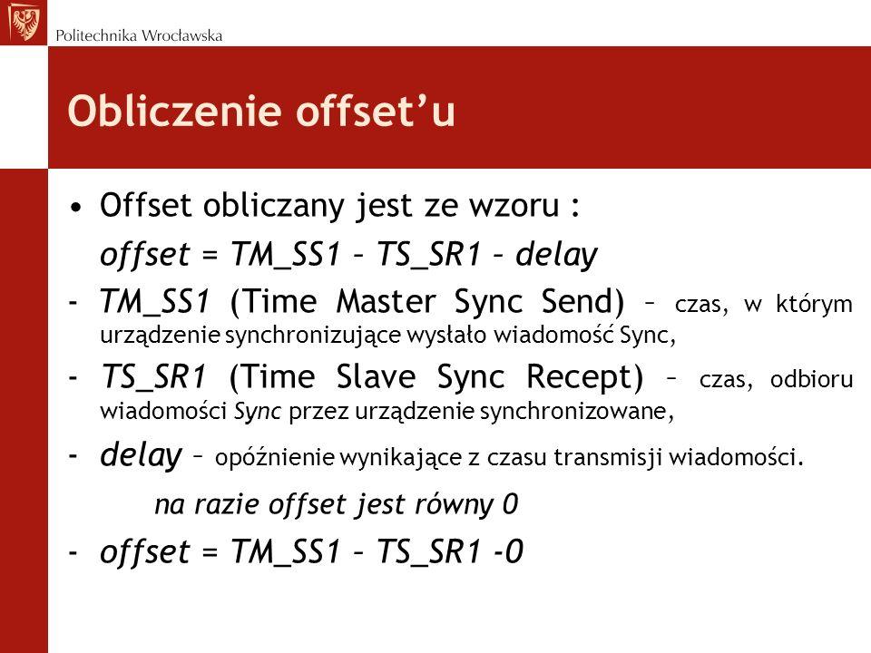 Obliczenie offset'u Offset obliczany jest ze wzoru :
