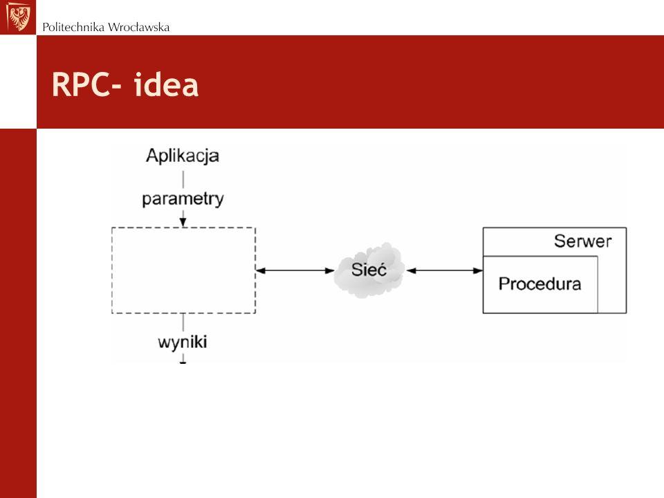 RPC- idea