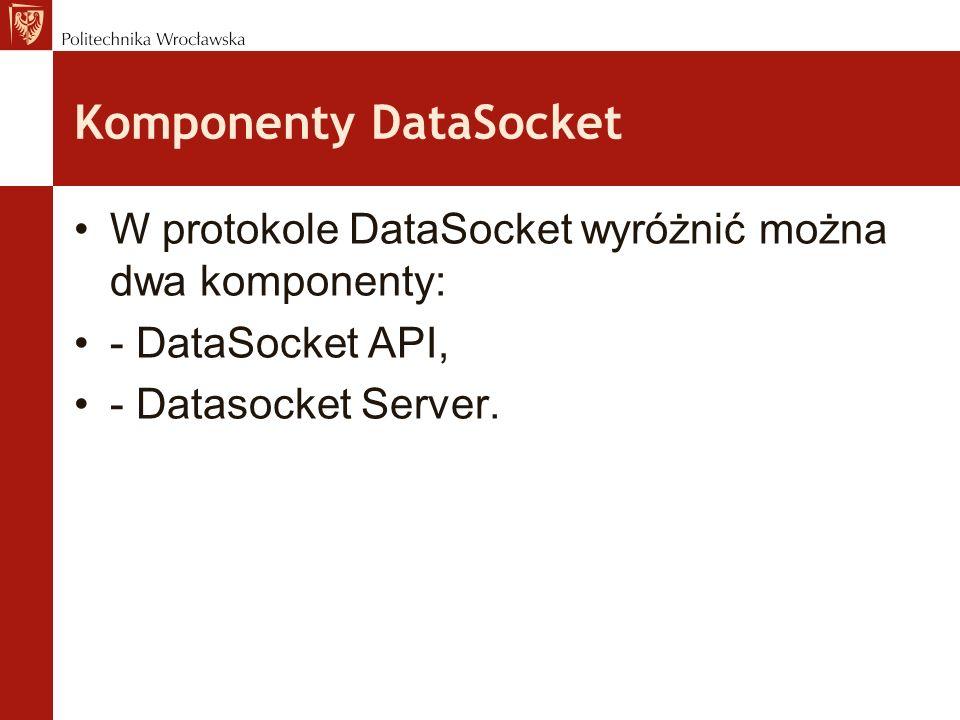 Komponenty DataSocket
