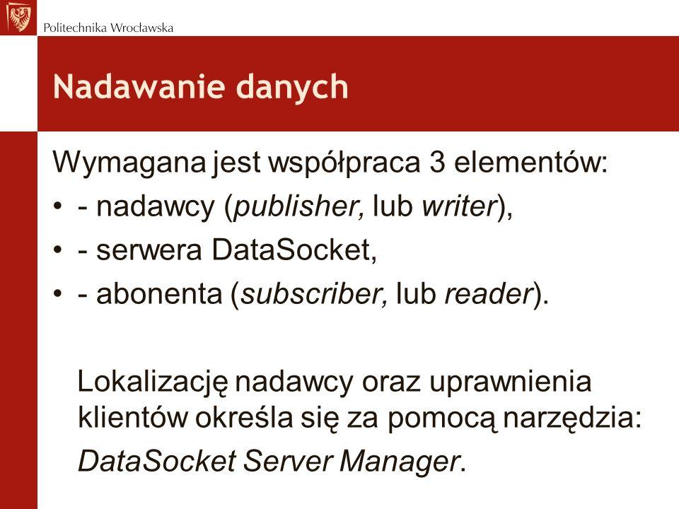 Nadawanie danych Wymagana jest współpraca 3 elementów: