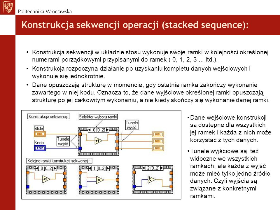 Konstrukcja sekwencji operacji (stacked sequence):