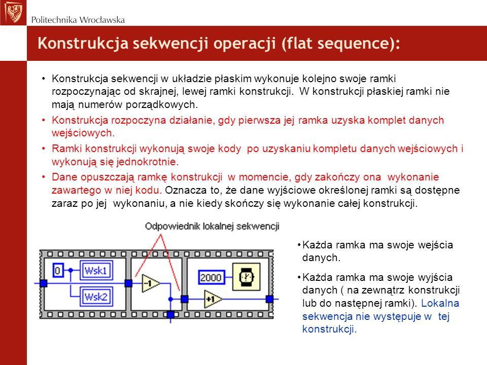 Konstrukcja sekwencji operacji (flat sequence):