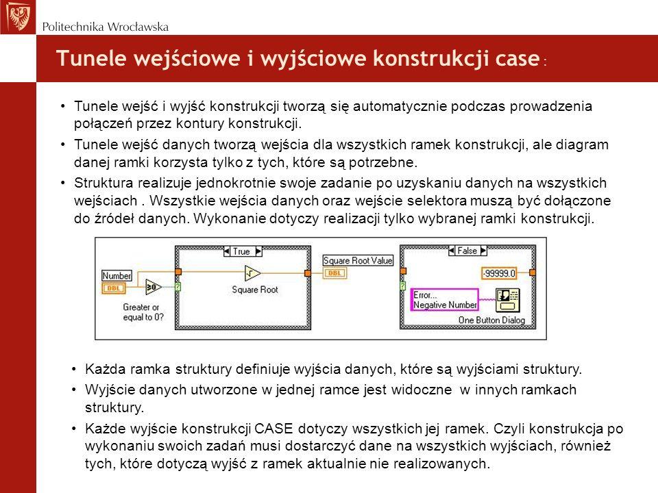 Tunele wejściowe i wyjściowe konstrukcji case :