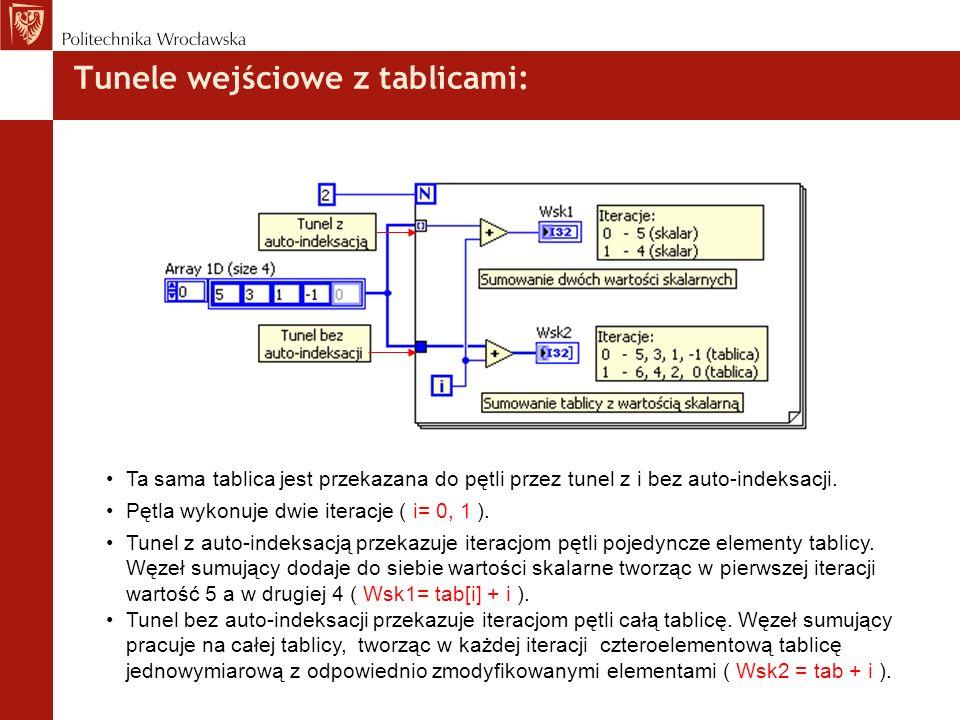 Tunele wejściowe z tablicami: