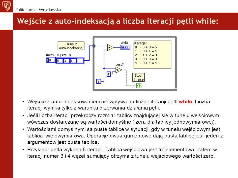 Wejście z auto-indeksacją a liczba iteracji pętli while: