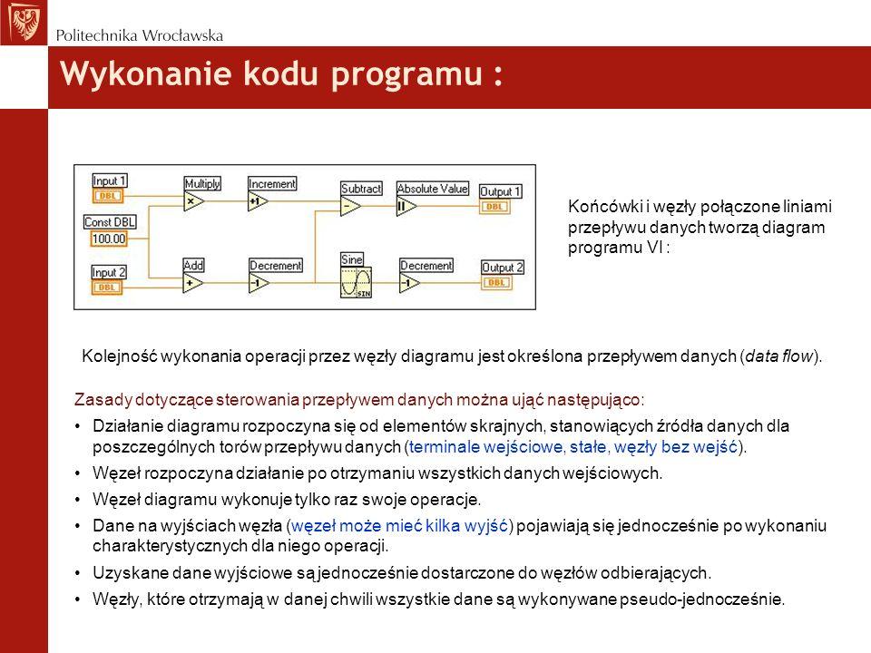 Wykonanie kodu programu :