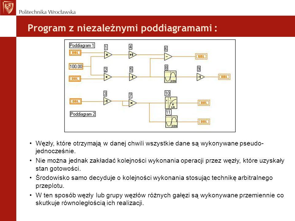 Program z niezależnymi poddiagramami :