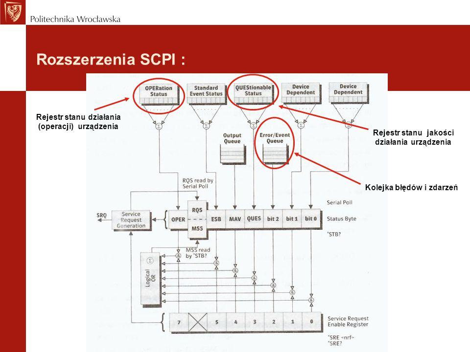 Rozszerzenia SCPI : Rejestr stanu działania (operacji) urządzenia