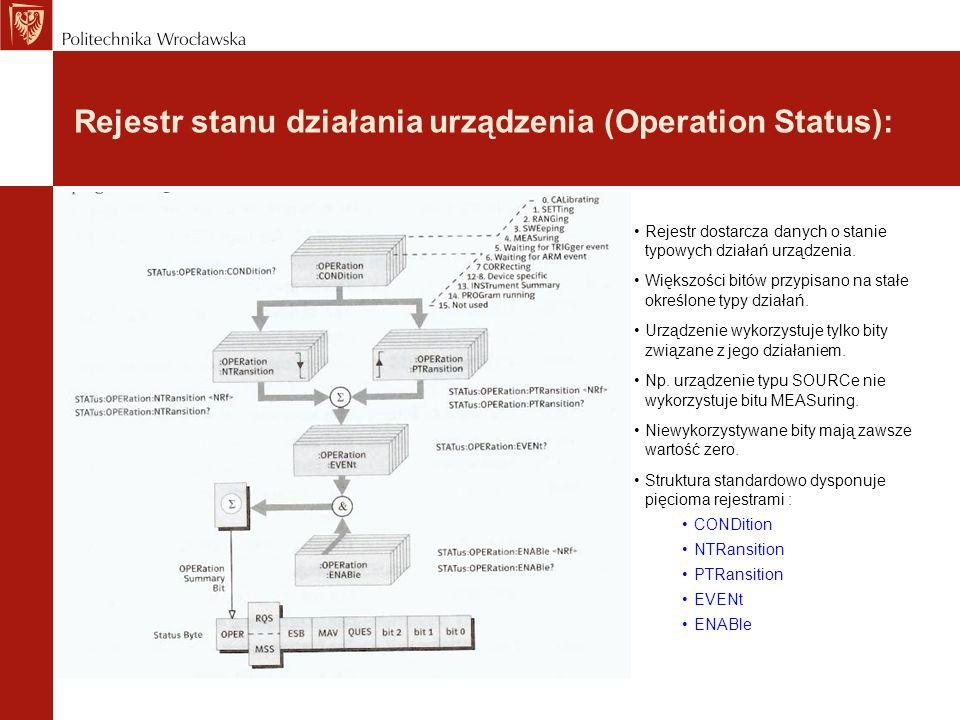 Rejestr stanu działania urządzenia (Operation Status):