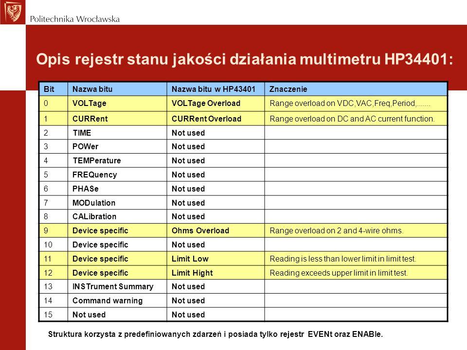 Opis rejestr stanu jakości działania multimetru HP34401: