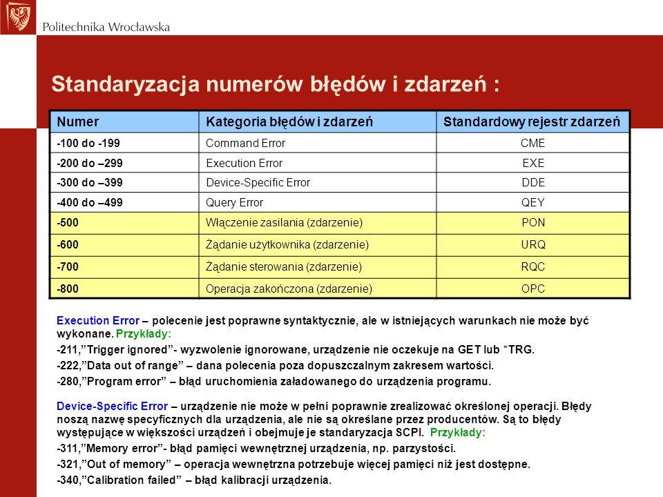Standaryzacja numerów błędów i zdarzeń :