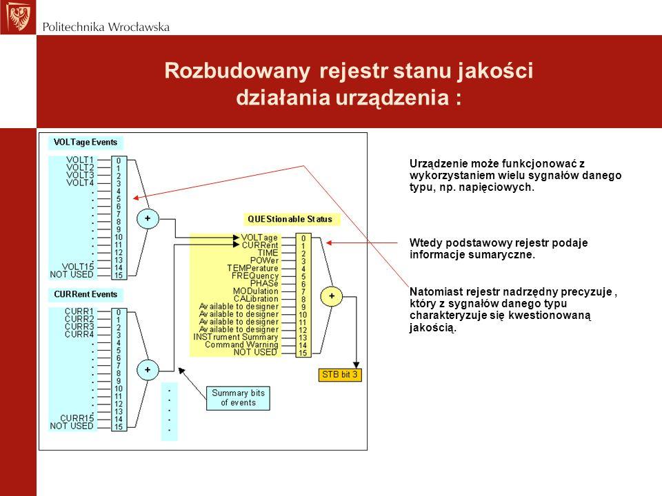 Rozbudowany rejestr stanu jakości działania urządzenia :