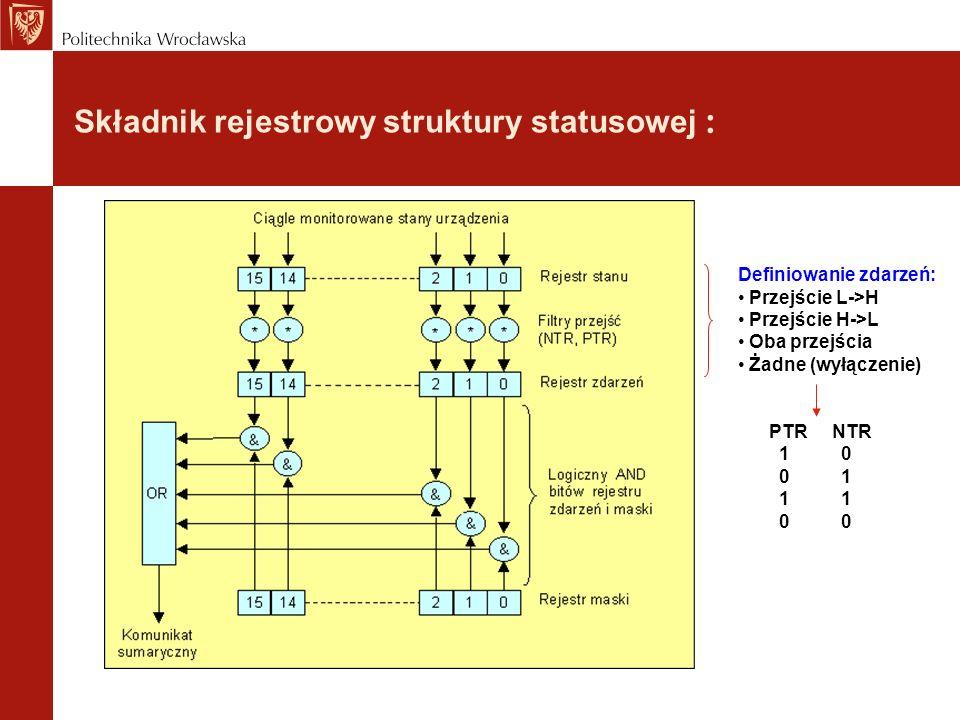Składnik rejestrowy struktury statusowej :