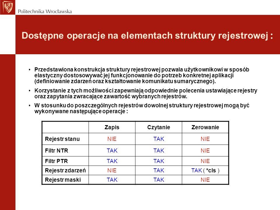 Dostępne operacje na elementach struktury rejestrowej :