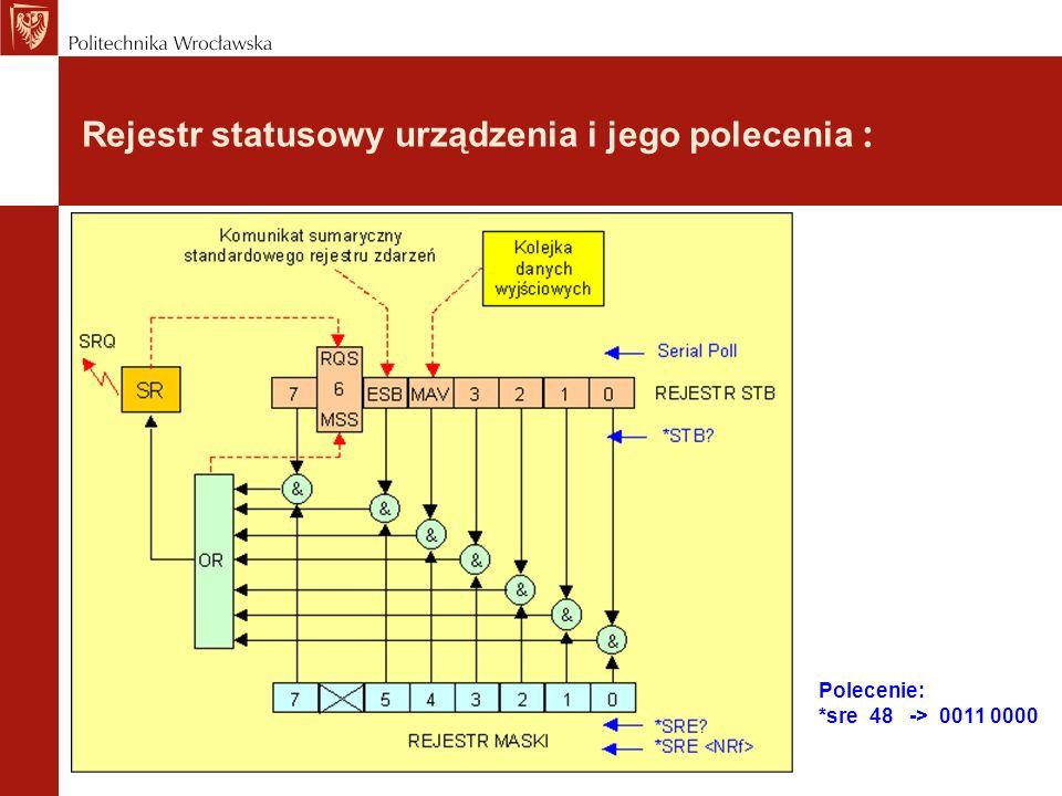 Rejestr statusowy urządzenia i jego polecenia :