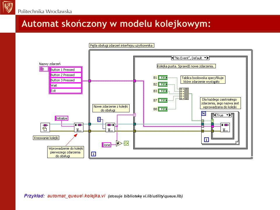 Automat skończony w modelu kolejkowym: