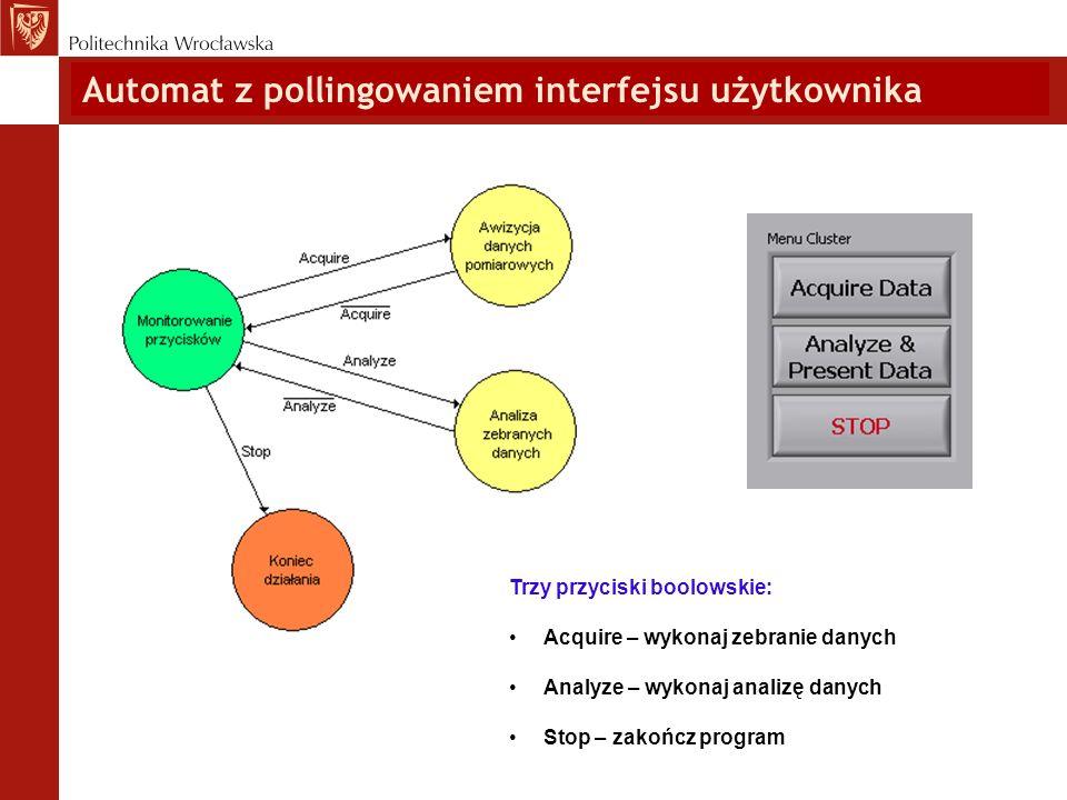 Automat z pollingowaniem interfejsu użytkownika