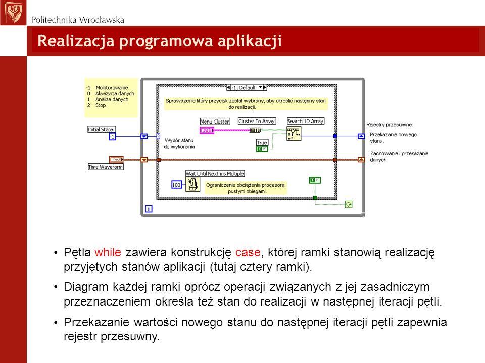 Realizacja programowa aplikacji