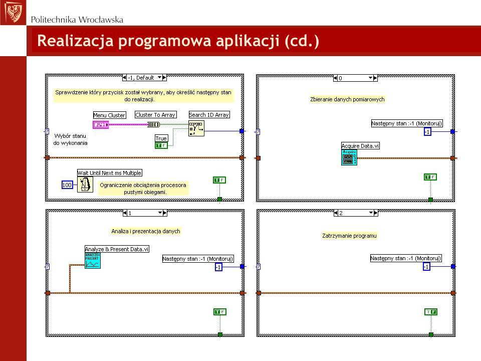 Realizacja programowa aplikacji (cd.)
