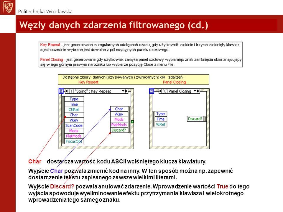 Węzły danych zdarzenia filtrowanego (cd.)