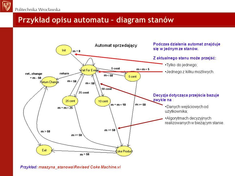 Przykład opisu automatu – diagram stanów