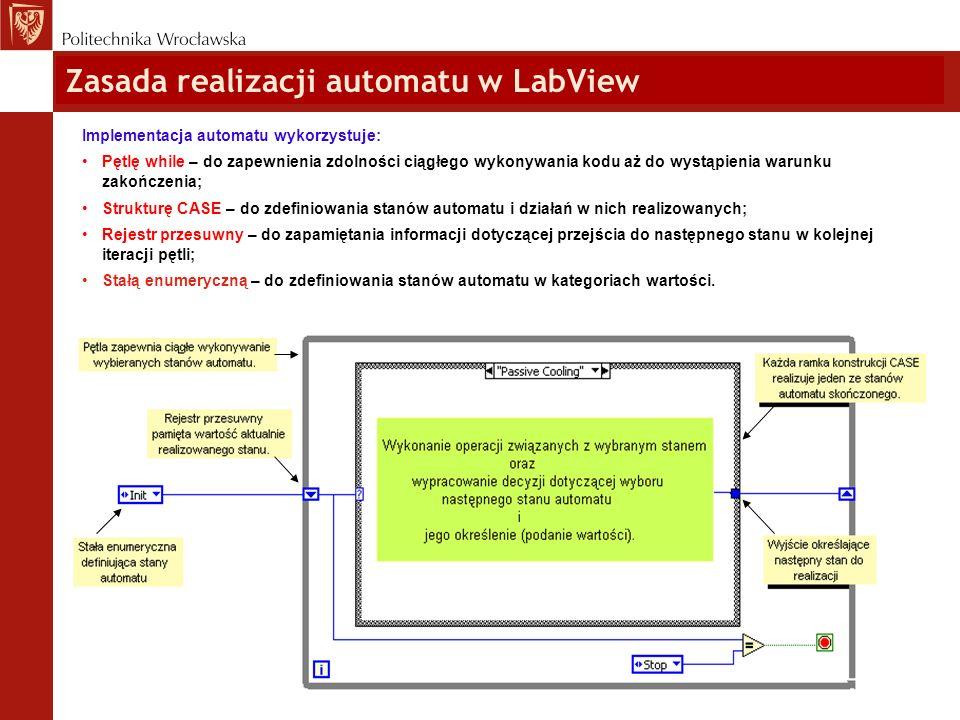 Zasada realizacji automatu w LabView
