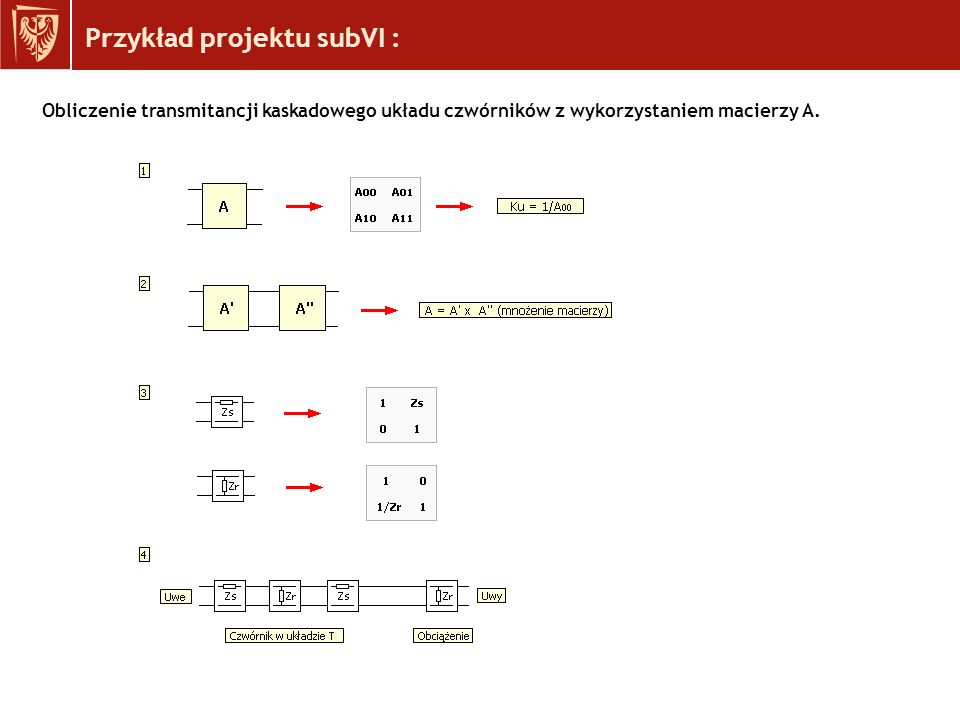 Przykład projektu subVI :